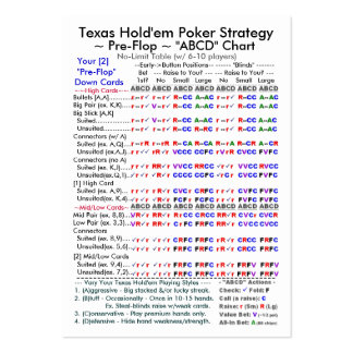 texas poker strategy