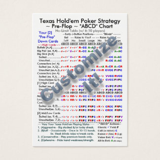 "Texas Hold'em Poker Strategy ""ABCD"" Charts I Business Card"