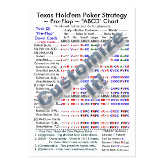 """Texas Hold'em Poker Strategy """"ABCD"""" Charts I Large Business Card"""