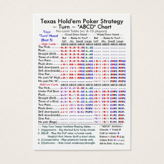 "Texas Hold'em Poker Strategy ""ABCD"" Charts II Business Card"