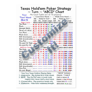 """Texas Hold'em Poker Strategy """"ABCD"""" Charts II Large Business Card"""