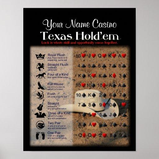 Texas holdem latinas #1 code