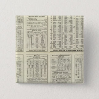 Text Page Chicago Milwaukee and St Paul Railway Button
