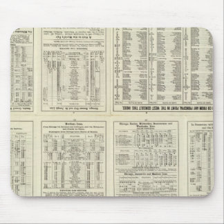 Text Page Chicago Milwaukee and St Paul Railway Mouse Pad