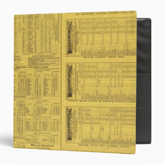 Text Page Michigan Central Railroad Vinyl Binders