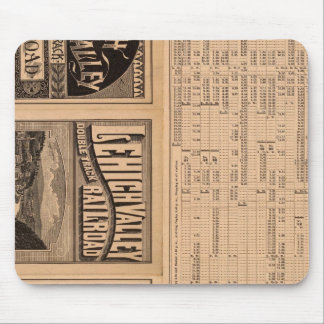Text Page of Lehigh Valley Railroad Mouse Pad