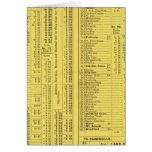 Text Page Pittsburgh y Western Railway Company Tarjeta De Felicitación