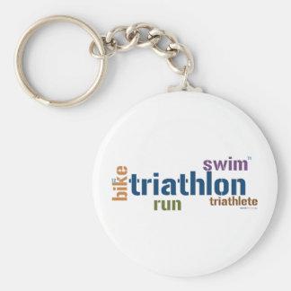 Texto del Triathlon Llaveros