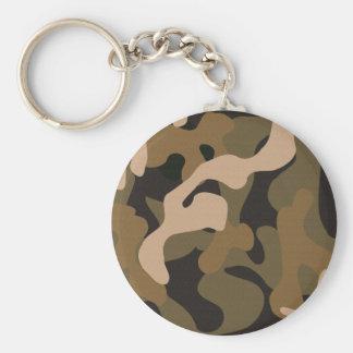 Textured Camo Pattern Basic Round Button Keychain