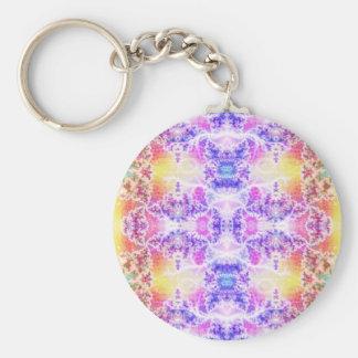 TFC Light Keychain