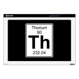 Th - Thorium Laptop Decals