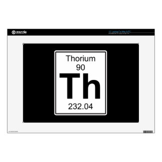 Th - Thorium Laptop Skins