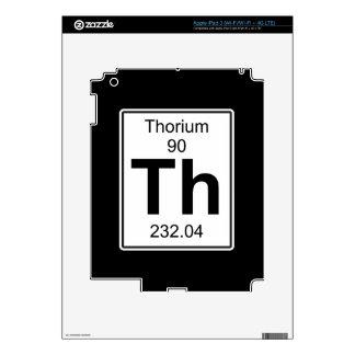 Th - Thorium Skin For iPad 3