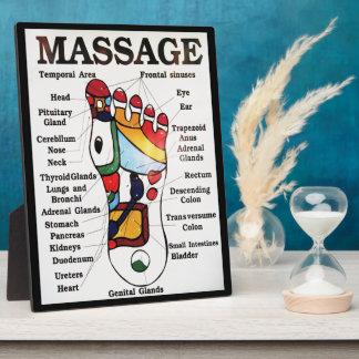 Thai Foot Massage ~ Reflexology map Display Plaques