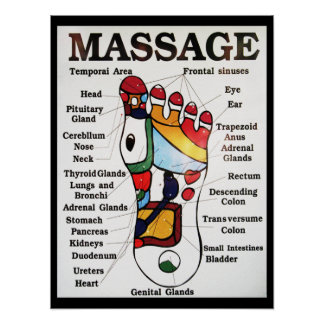Thai Foot Massage ~ Reflexology map Poster