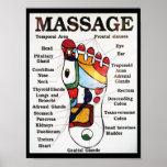 Thai Foot Massage ~ Reflexology map Poster