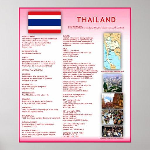 Thailand Print