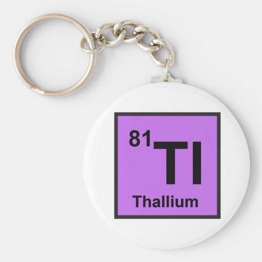 Thallium Keychain