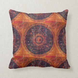 Thangka astronómico tibetano almohada