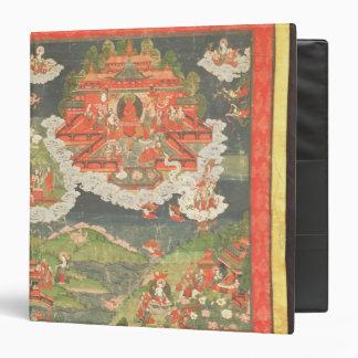 Thangka of the Paradise of Amitabha Binder