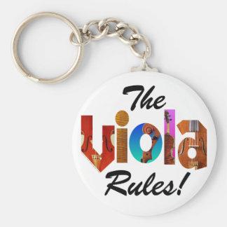 That Viola Person Basic Round Button Keychain