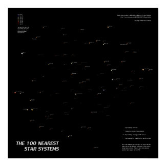 The 100 Nearest Star Systems Poster