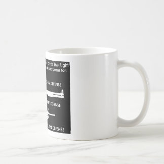 The 2nd Amendment Protects... Coffee Mug