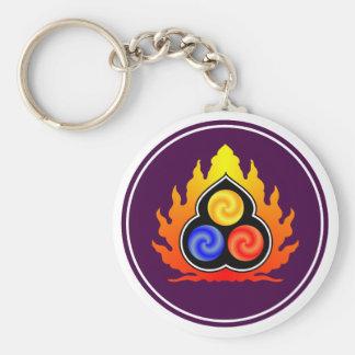 The 3 Jewels - Taoism / Tao Te Ching / Lao Tzu Keychains