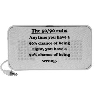 The 50/90 Rule Speaker System
