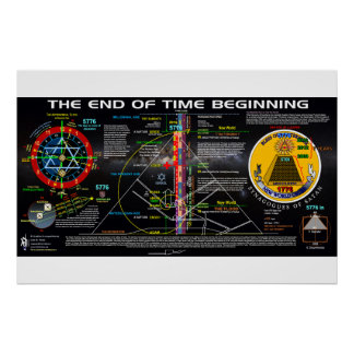 The 5776 Great Pyramid Pattern Poster