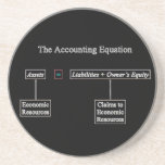 "&quot;The Accounting Equation&quot; Drink Coaster<br><div class=""desc"">The basic accounting equation,  also called the balance sheet equation,  represents the relationship between the assets,  liabilities,  and owner&#39;s equity of a business. It is the foundation for the double-entry bookkeeping system.</div>"