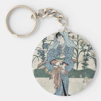 The actor Nakamura Karoku by Utagawa,Toyokuni Keychain