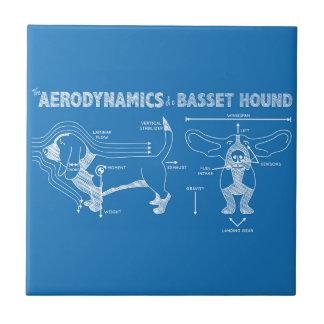 The Aerodynamics of a Basset Hound Ceramic Tile