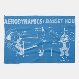 The Aerodynamics of a Basset Hound Hand Towel