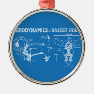 The Aerodynamics of a Basset Hound Metal Ornament