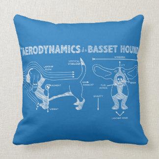 The Aerodynamics of a Basset Hound Pillow