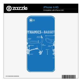 The Aerodynamics of a Basset Hound iPhone 4 Skins