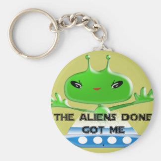 The Aliens Done Got Me Basic Round Button Keychain