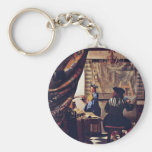 The Allegory Of Painting-Or-The Art Of Painting, S Key Chains