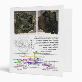 The Antikythera Mechanism Diagram Chart 3 Ring Binder