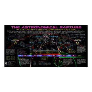 The Astronomical Rapture Poster