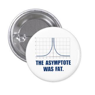 The Asymptote was Fat Button