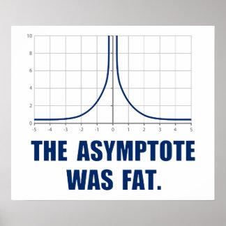 The Asymptote was Fat Print
