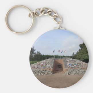 The Auld Acquaintance Cairn - Testimony to the UK Keychain