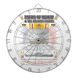 THE BATTLE OF MIDWAY & ALEUTIAN ISLAND WW II DARTBOARDS