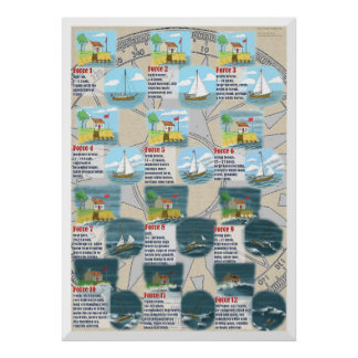The Beaufort Scale Poster