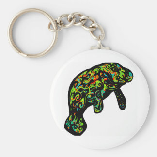 THE BEAUTIFUL VIEW BASIC ROUND BUTTON KEYCHAIN