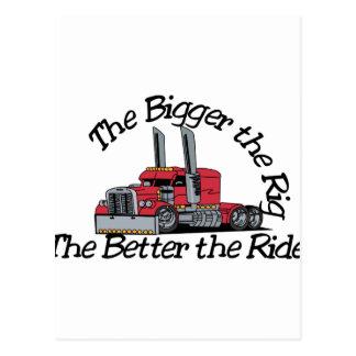 The Bigger the Rig Postcard