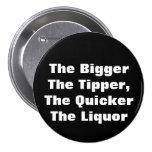The BiggerThe Tipper,The QuickerThe Liquor 3 Inch Round Button