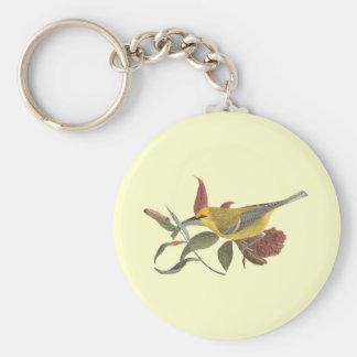 The Blue-winged Warbler(Vermivora solitaria) Keychain